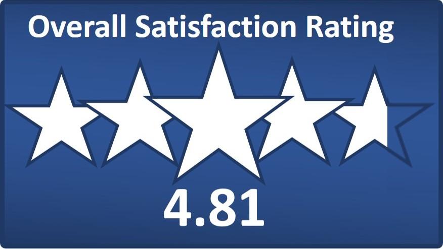 Customer Reviews.