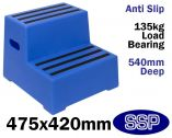 Blue Portable Equestrian Mounting Blocks (Two Steps)