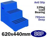 Blue Plastic Safety Steps | Mobile Horse Mounting Block (Three Step)