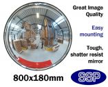 Compact Wall Mounted 360 degree Panoramic Wide-Angle Mirror (800mm diameter)