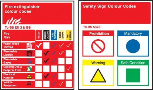 Pocket Guide Fire Extinguisher Amp Safety Sign Colour