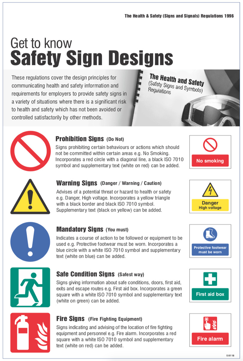 Health And Safety Symbols Poster Plastic 600x400mm 58118