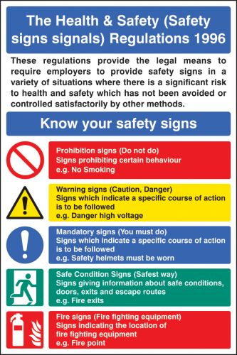 health and safety regulations for elderly care These national standards for residential care settings for older people and the residential and voluntary elderly care homes/hospitals management staffing care environment and health and safety.