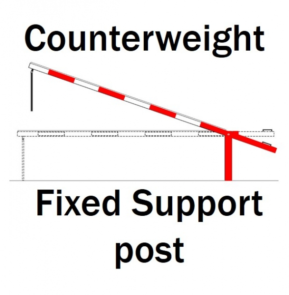 Fixed Boom Support