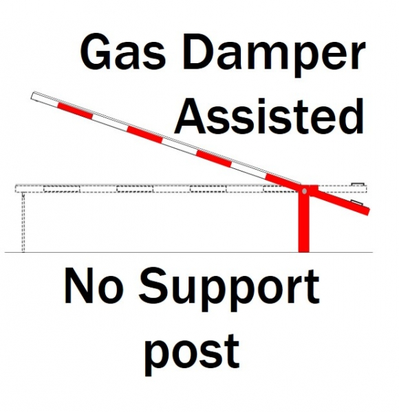 Compact Gas Barriers