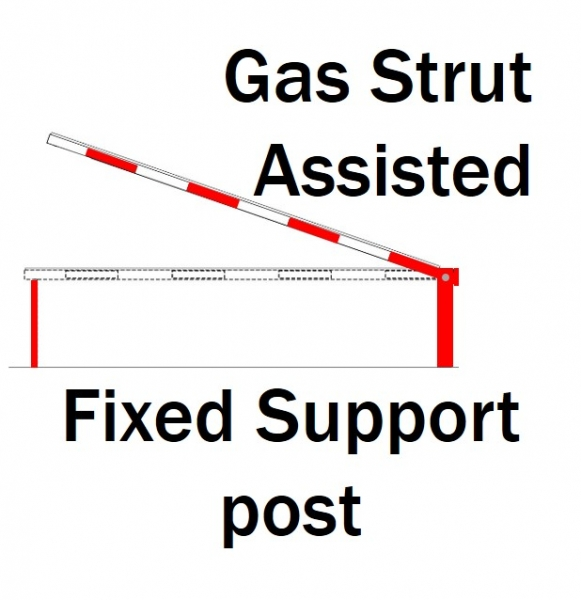Gas Strut Barriers Fixed Leg