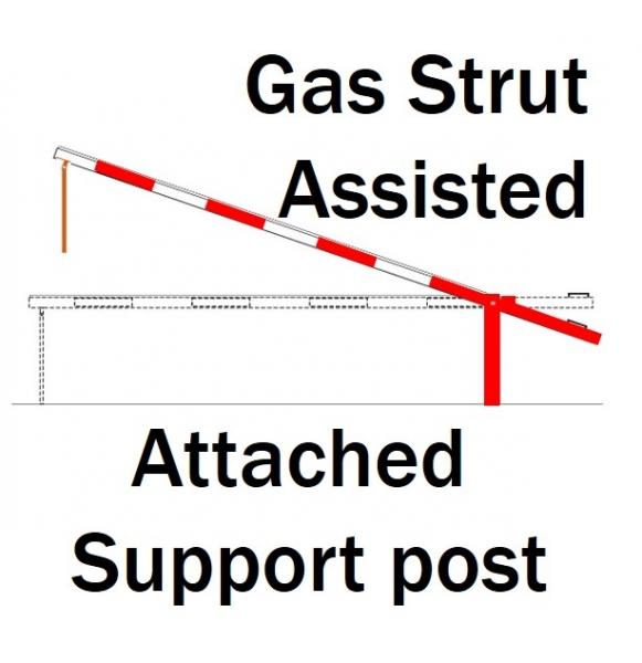Gas Strut Barriers Integrated Leg