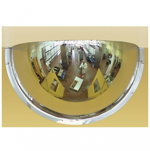 Panoramic Mirrors