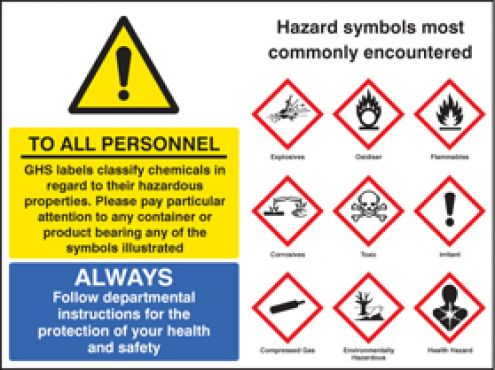 Common Ghs Symbols Sign 600x450mm Rigid Plastic 6484 Ssp Direct
