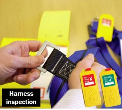 Fall Arrest Harness Safety Inspection System