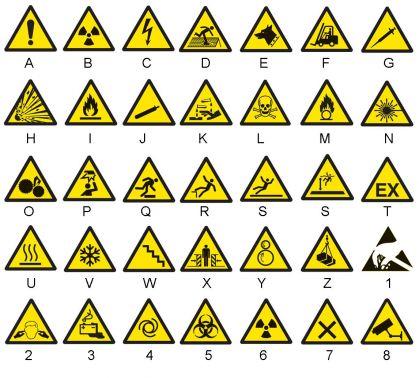 Aluminium 300x400mm Special Warning Sign Portrait Ssp Direct